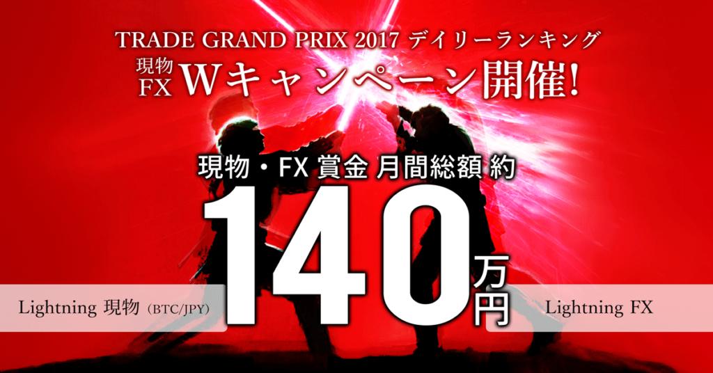 TRADE GRAND PRIX デイリーランキング 現物Wキャンペーン