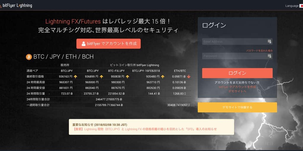 bitFlyer Lightning ログイン画面