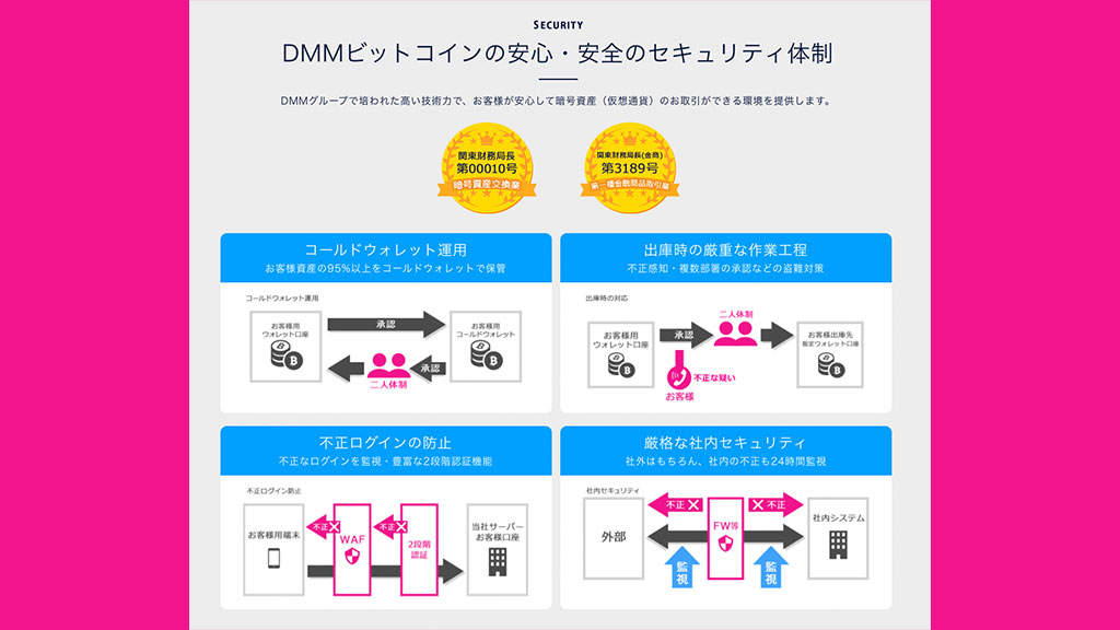 DMMbitcoinセキュリティー