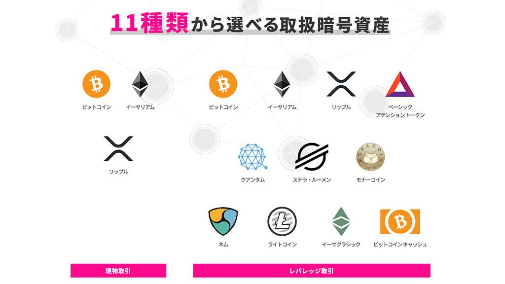 DMM Bitcoin(DMMビットコイン)の取扱通貨